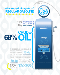 2.21.2013.IER_.Infographic-Gas-Prices.v2 (1)